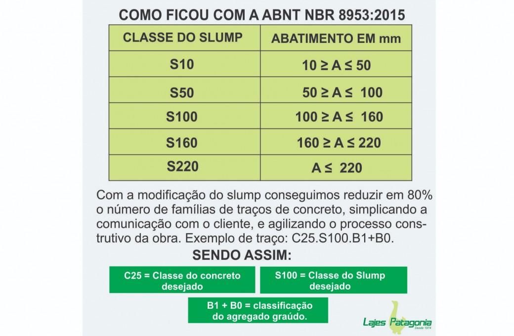 Lajes Patagonia padroniza o concreto de acordo com a norma ABNT NBR 8953:2015, melhorando a comunicação com o cliente.